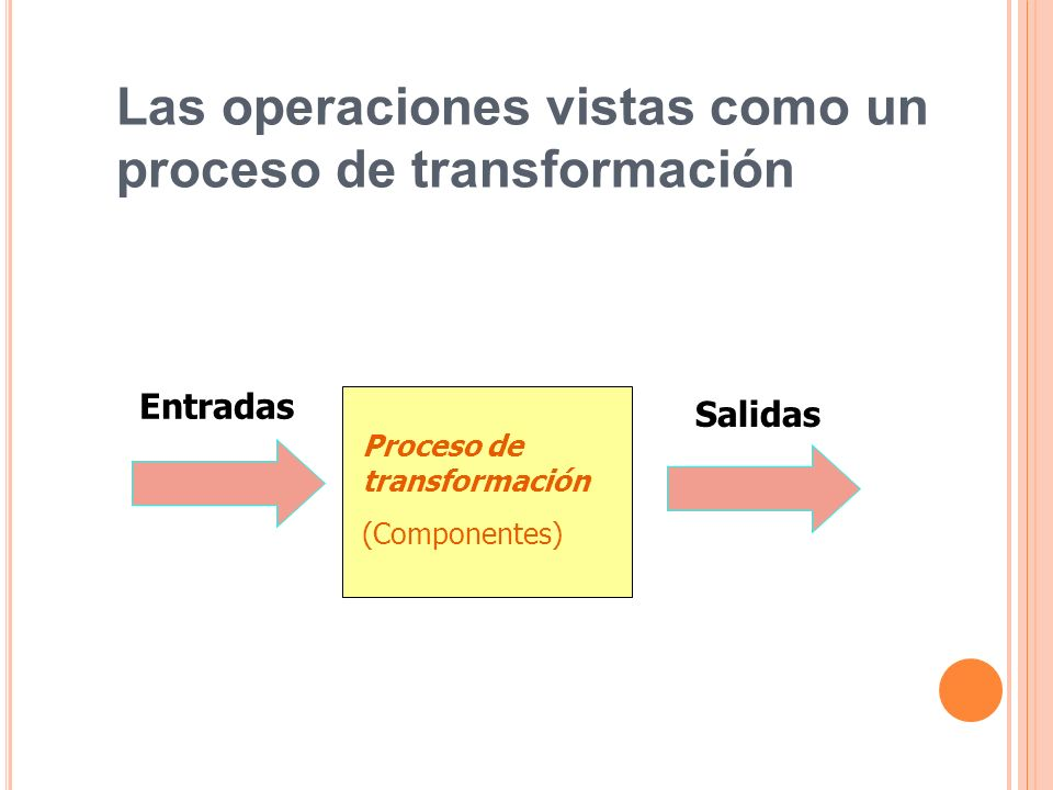 Las operaciones vistas como un proceso de transformación