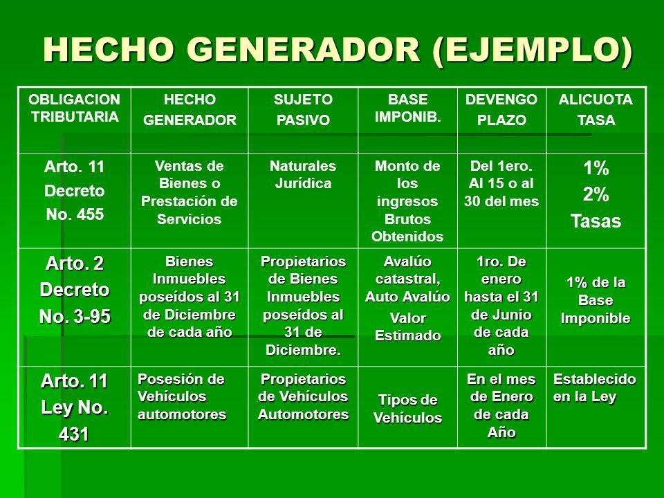 HECHO GENERADOR (EJEMPLO)
