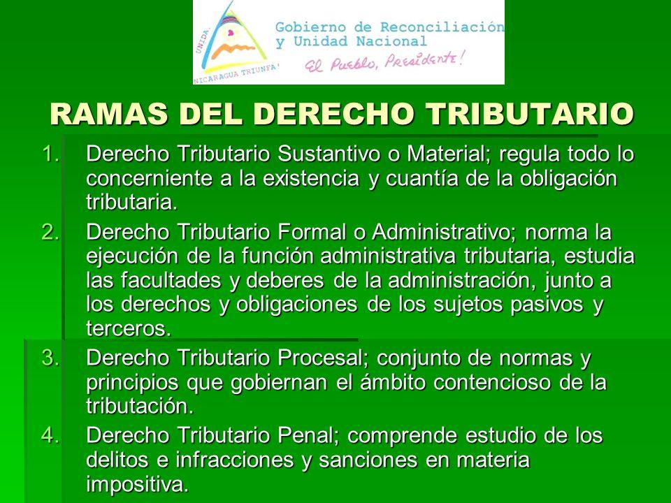 RAMAS DEL DERECHO TRIBUTARIO
