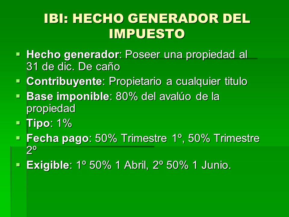 IBI: HECHO GENERADOR DEL IMPUESTO