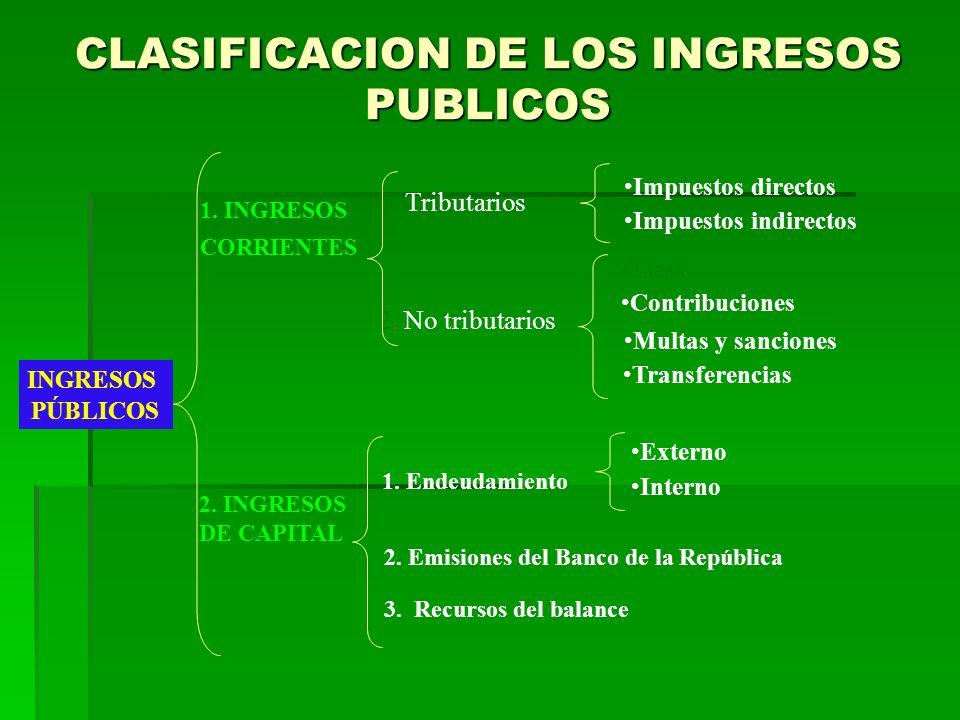 CLASIFICACION DE LOS INGRESOS PUBLICOS