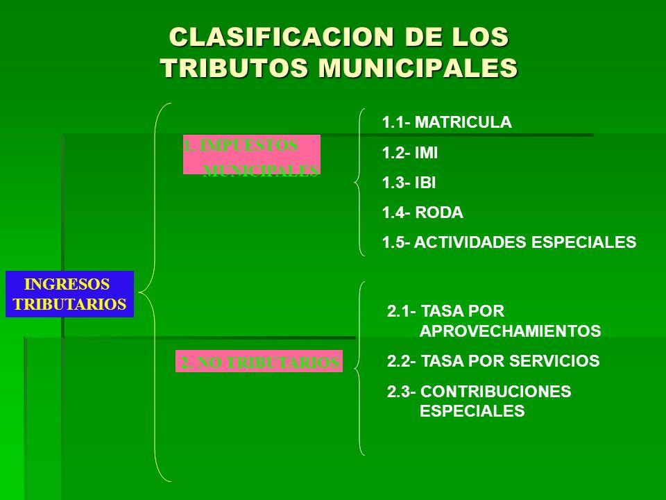 CLASIFICACION DE LOS TRIBUTOS MUNICIPALES