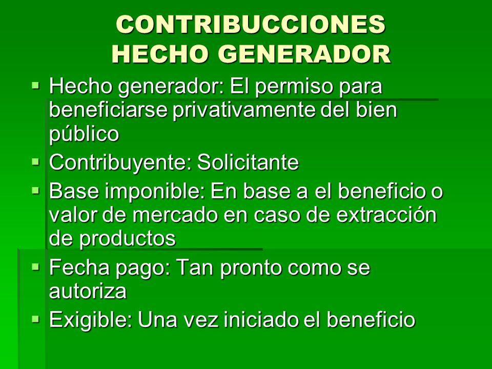 CONTRIBUCCIONES HECHO GENERADOR