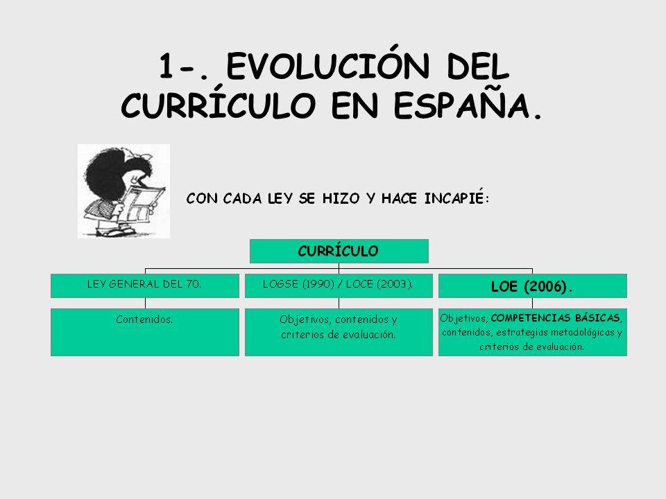 1-. EVOLUCIÓN DEL CURRÍCULO EN ESPAÑA.