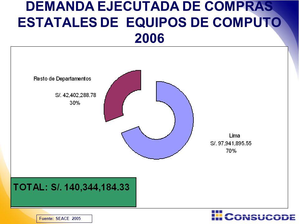 DEMANDA EJECUTADA DE COMPRAS ESTATALES DE EQUIPOS DE COMPUTO 2006