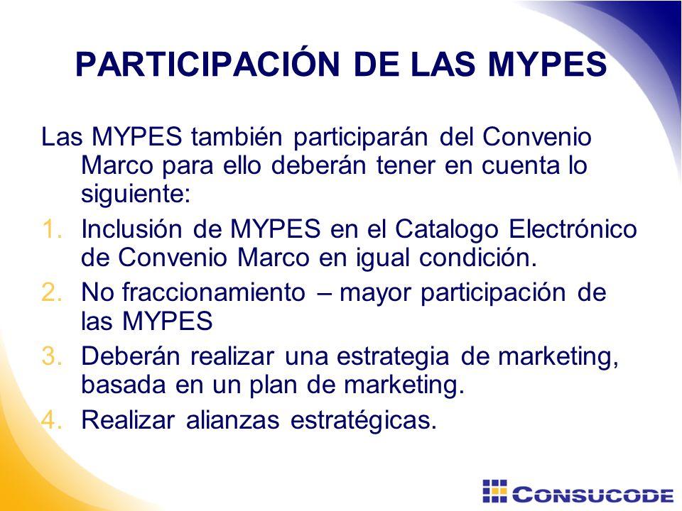 PARTICIPACIÓN DE LAS MYPES