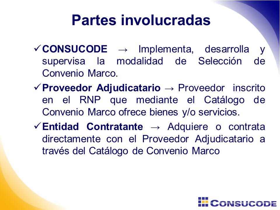 Partes involucradas CONSUCODE → Implementa, desarrolla y supervisa la modalidad de Selección de Convenio Marco.