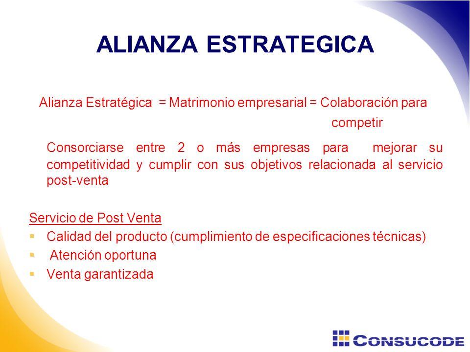 ALIANZA ESTRATEGICA Alianza Estratégica = Matrimonio empresarial = Colaboración para. competir.