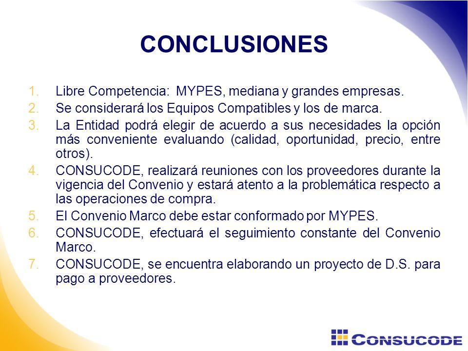 CONCLUSIONES Libre Competencia: MYPES, mediana y grandes empresas.