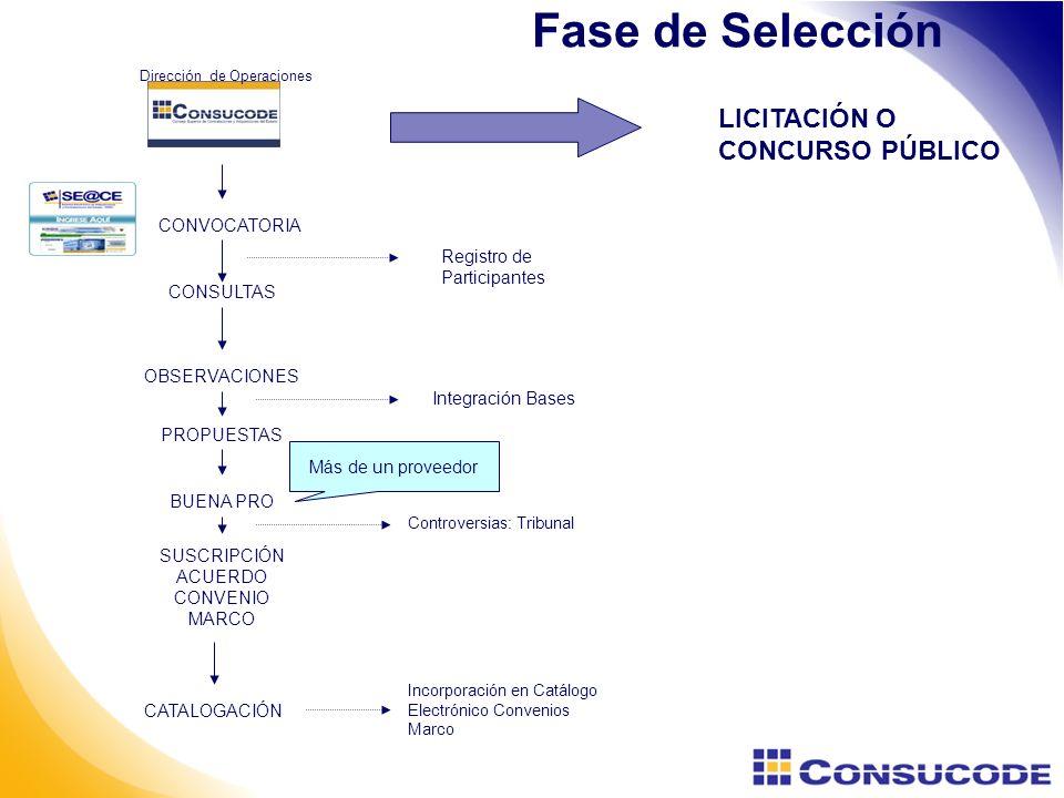 SUSCRIPCIÓN ACUERDO CONVENIO MARCO