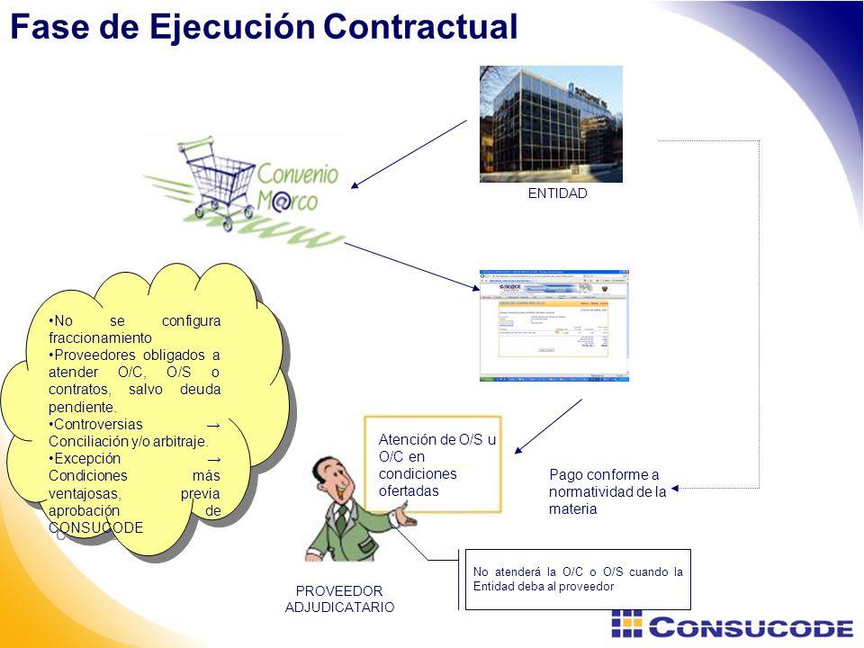 Fase de Ejecución Contractual