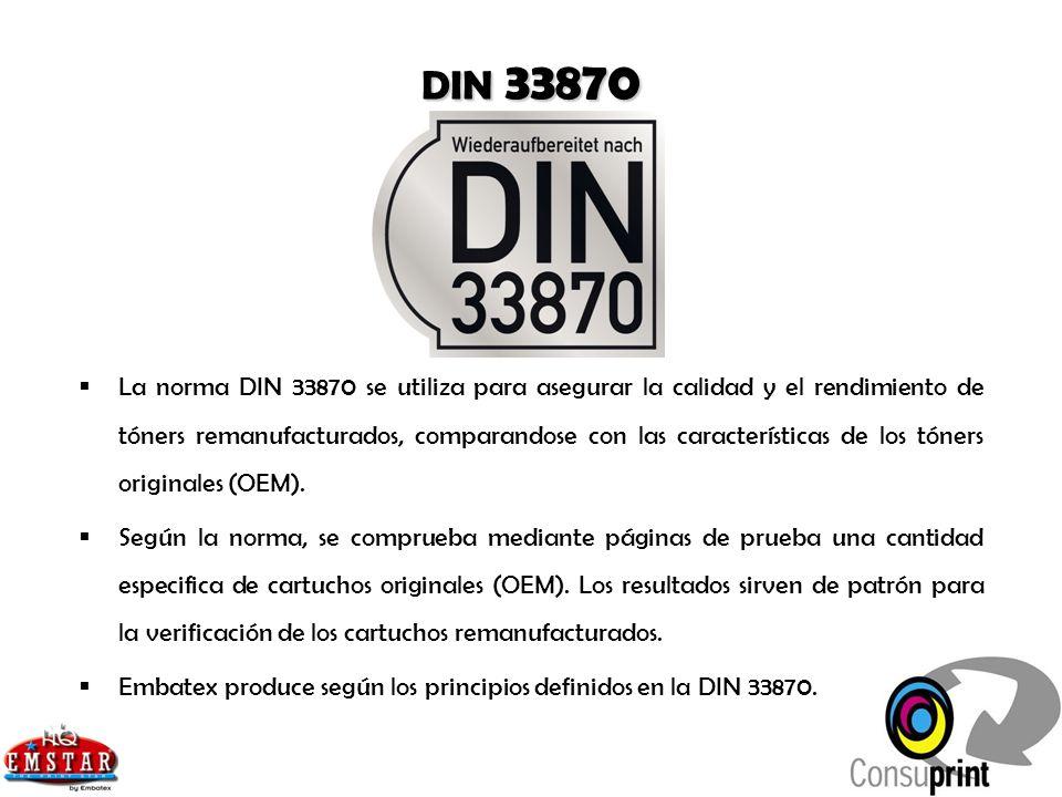 DIN 33870