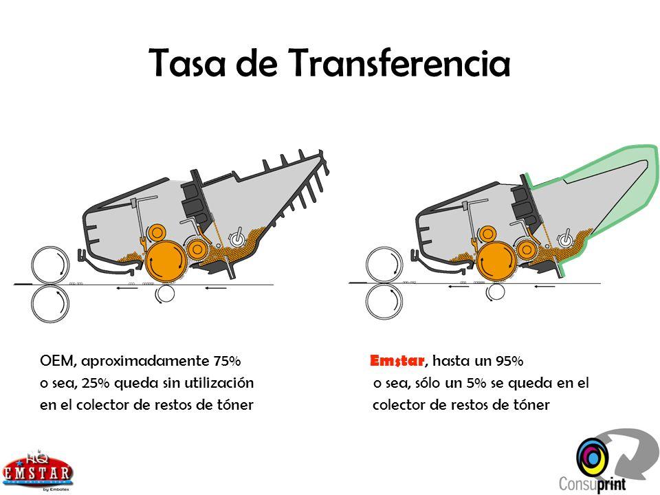 Tasa de Transferencia OEM, aproximadamente 75% Emstar, hasta un 95%