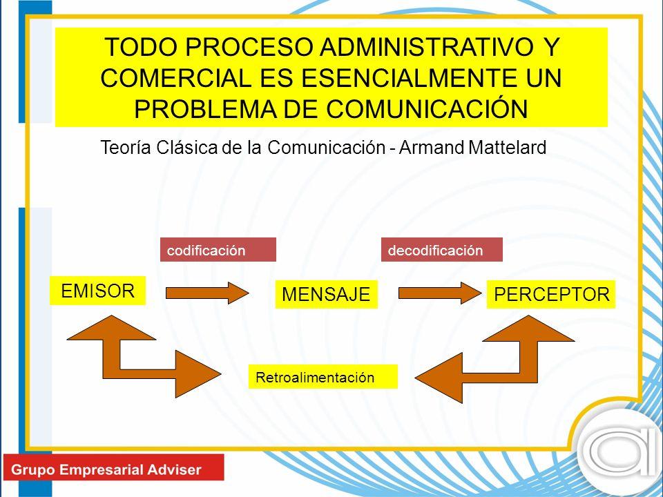Teoría Clásica de la Comunicación - Armand Mattelard