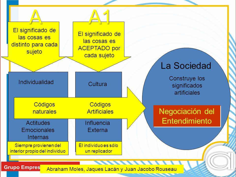 A A1 La Sociedad Negociación del Entendimiento