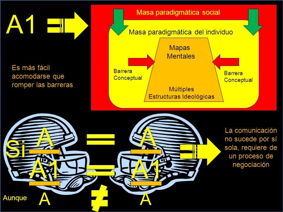 Estructuras Ideológicas