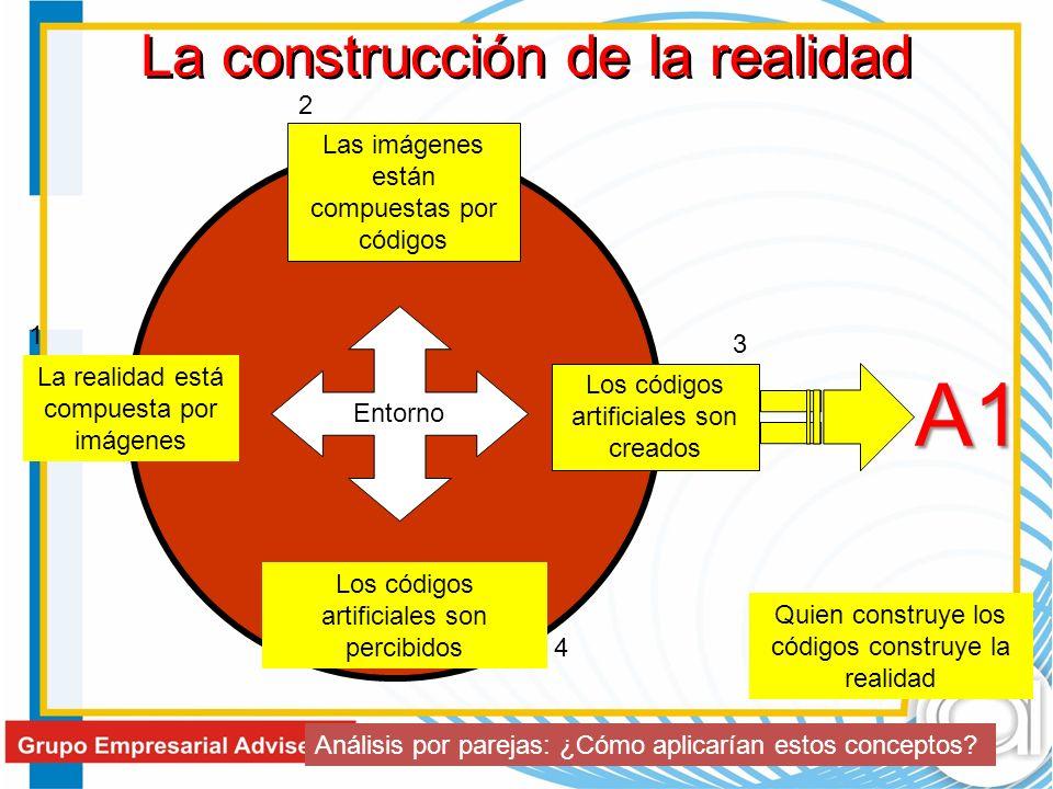 A1 La construcción de la realidad 2