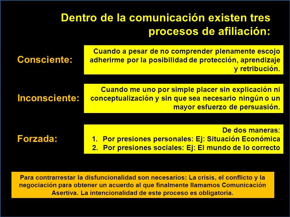 Dentro de la comunicación existen tres procesos de afiliación:
