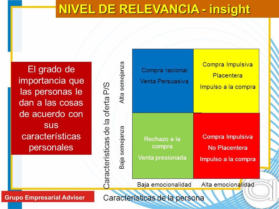 NIVEL DE RELEVANCIA - insight