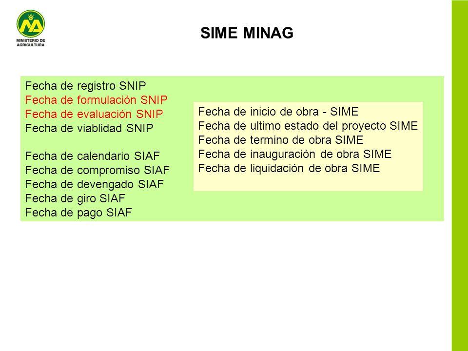 SIME MINAG Fecha de registro SNIP Fecha de formulación SNIP