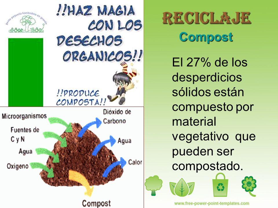 Reciclaje Compost.