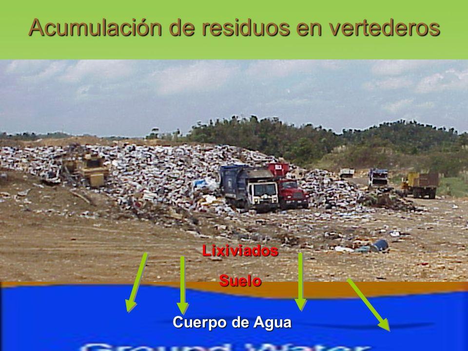 Acumulación de residuos en vertederos