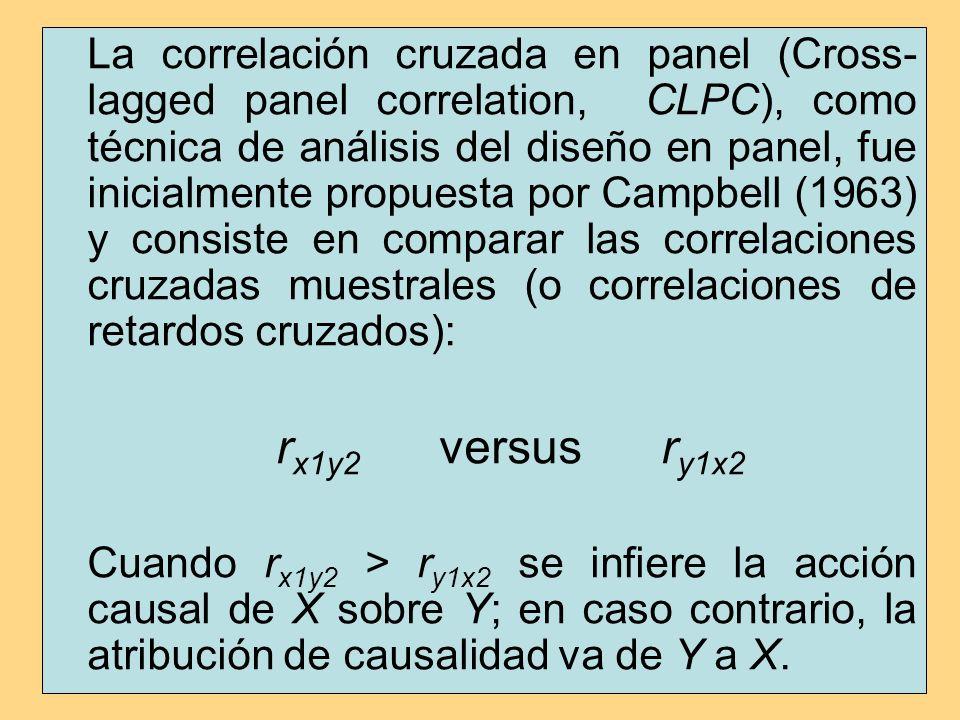 La correlación cruzada en panel (Cross-lagged panel correlation, CLPC), como técnica de análisis del diseño en panel, fue inicialmente propuesta por Campbell (1963) y consiste en comparar las correlaciones cruzadas muestrales (o correlaciones de retardos cruzados):
