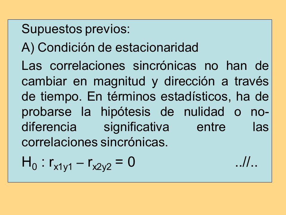 H0 : rx1y1 – rx2y2 = 0 ..//.. Supuestos previos: