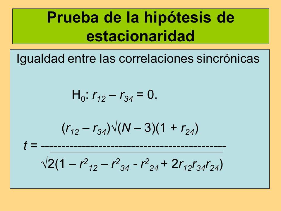 Prueba de la hipótesis de estacionaridad