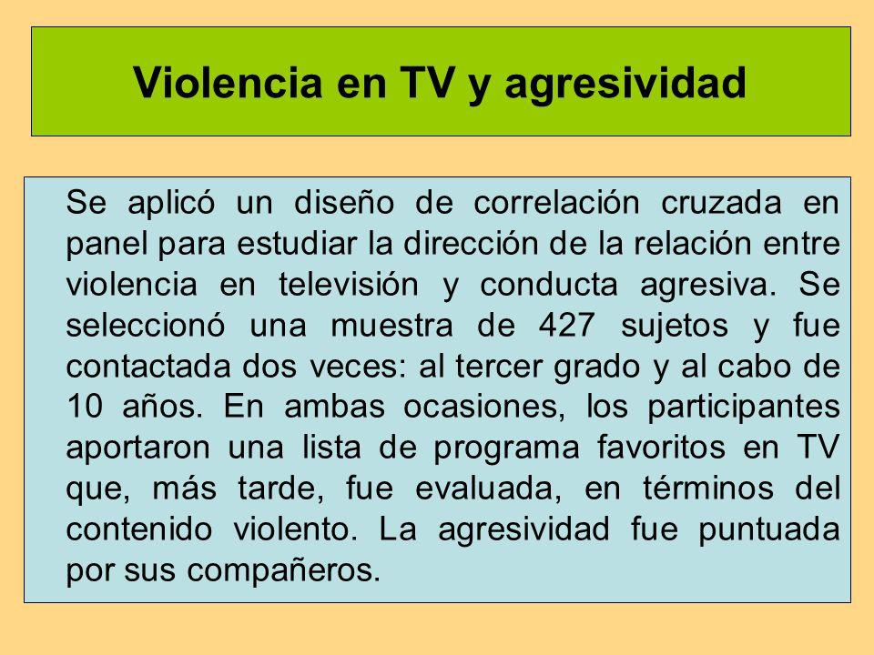 Violencia en TV y agresividad