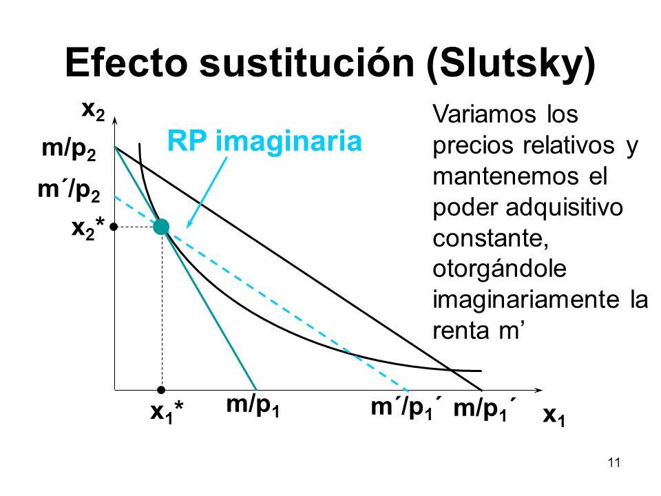 Efecto sustitución (Slutsky)