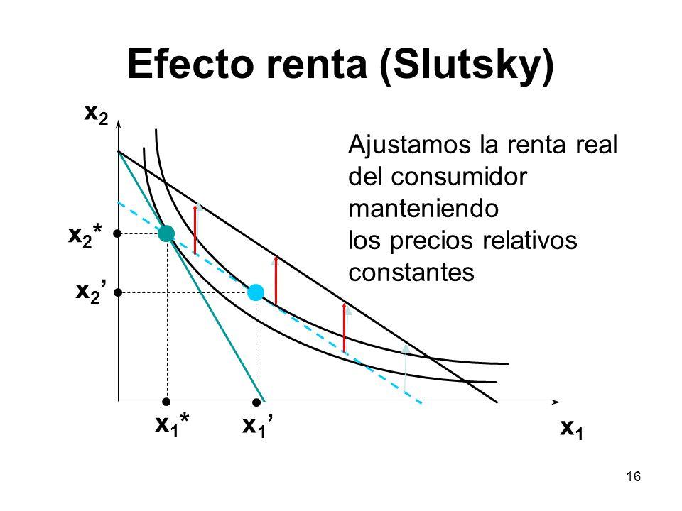 Efecto renta (Slutsky)