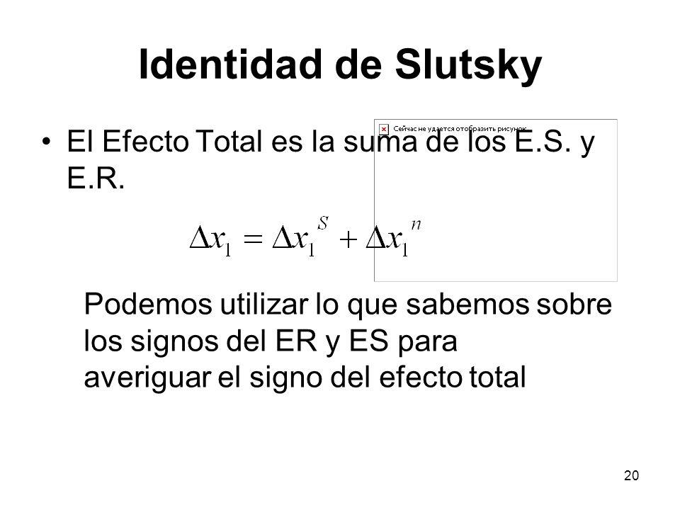Identidad de Slutsky El Efecto Total es la suma de los E.S. y E.R.