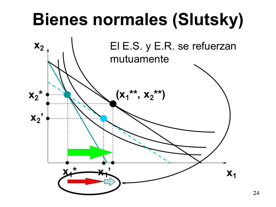 Bienes normales (Slutsky)
