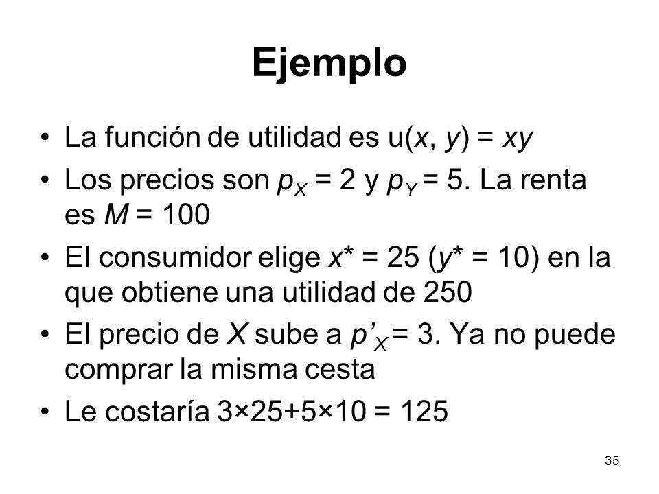 Ejemplo La función de utilidad es u(x, y) = xy