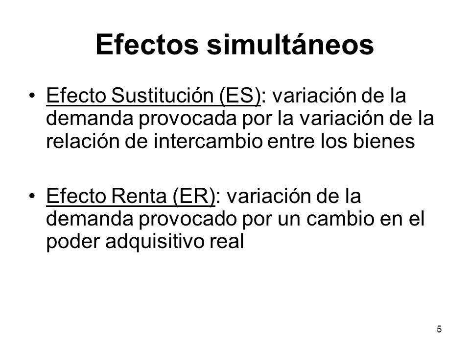 Efectos simultáneos Efecto Sustitución (ES): variación de la demanda provocada por la variación de la relación de intercambio entre los bienes.
