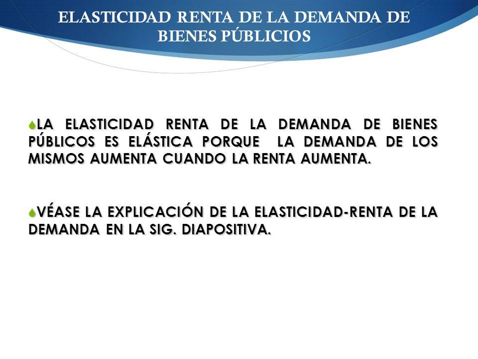 ELASTICIDAD RENTA DE LA DEMANDA DE BIENES PÚBLICIOS