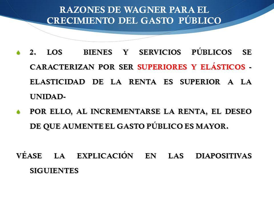 RAZONES DE WAGNER PARA EL CRECIMIENTO DEL GASTO PÚBLICO