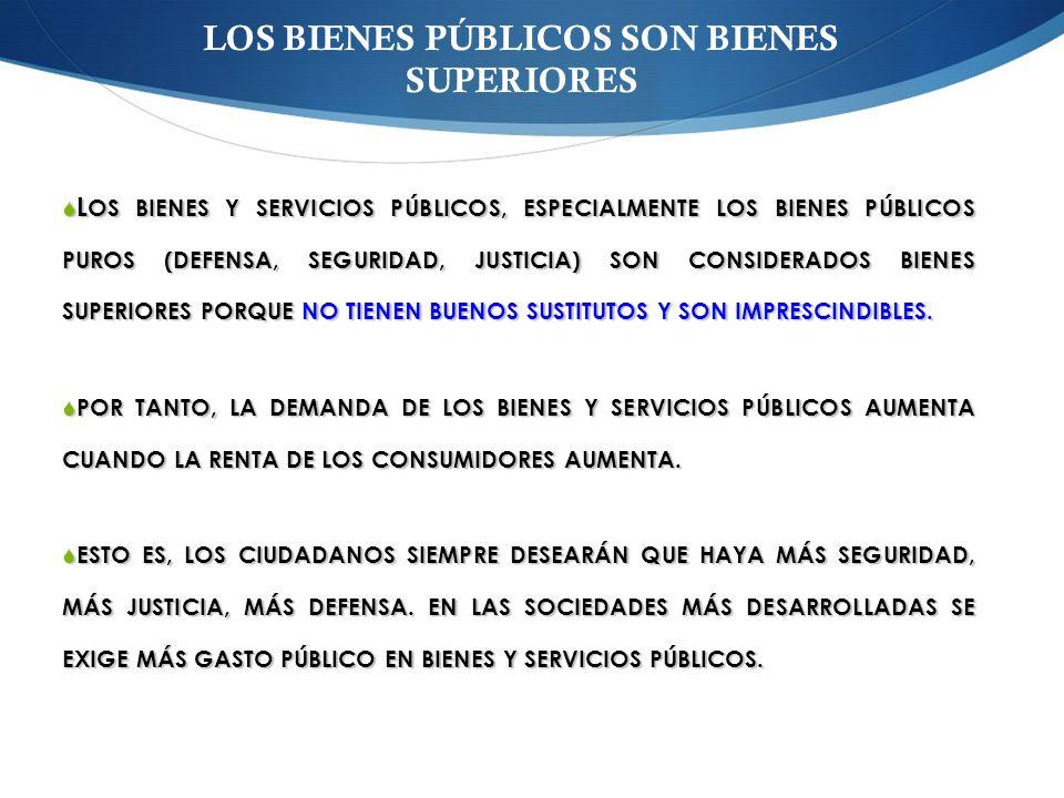 LOS BIENES PÚBLICOS SON BIENES SUPERIORES