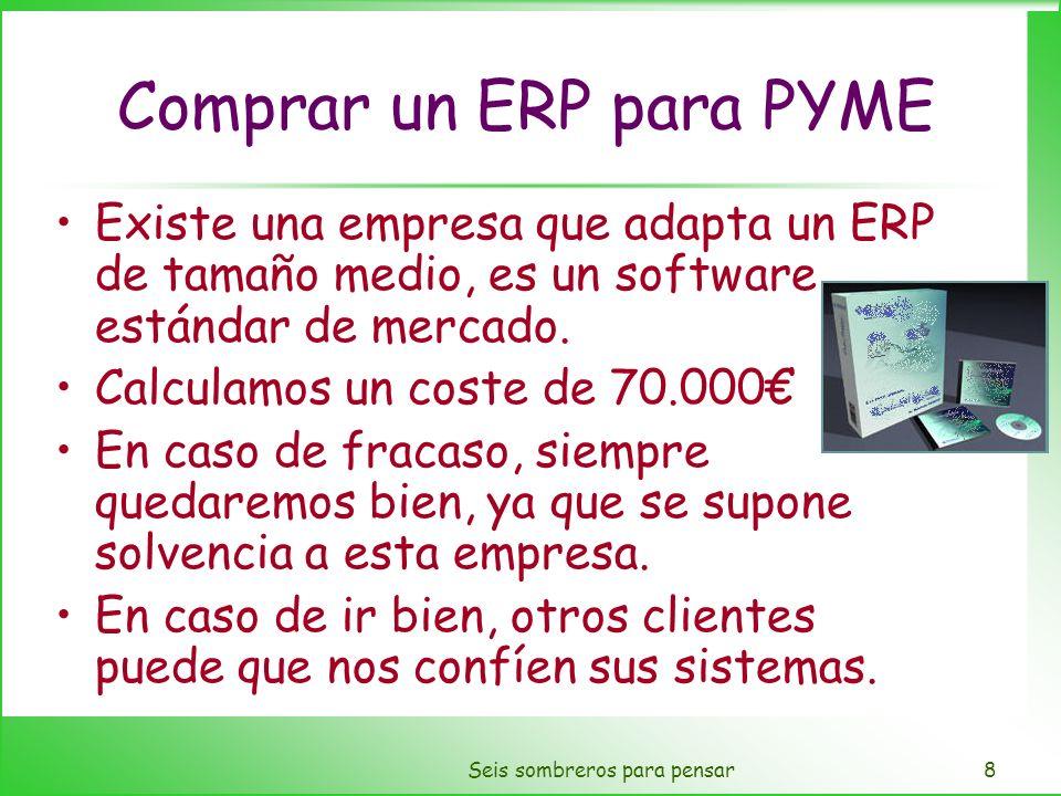 Comprar un ERP para PYME