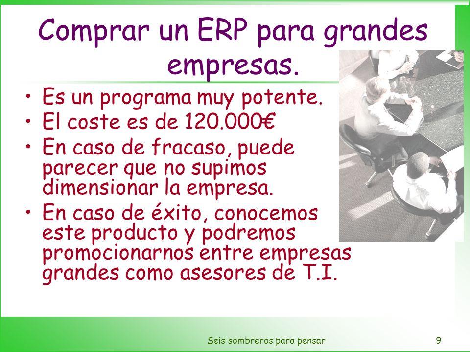 Comprar un ERP para grandes empresas.