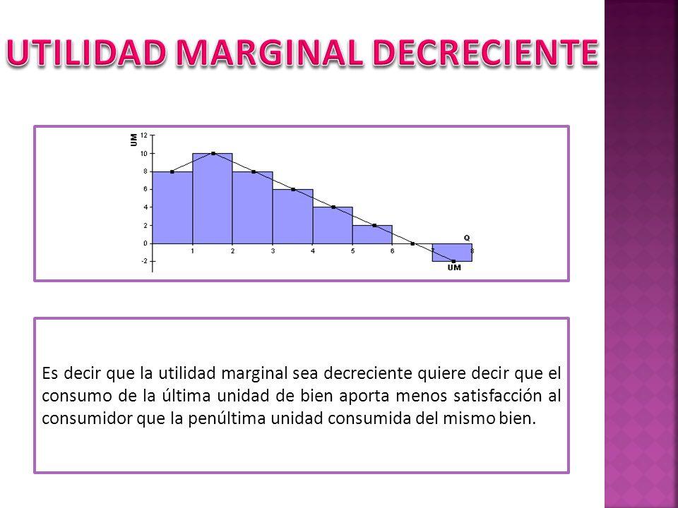 UTILIDAD MARGINAL DECRECIENTE