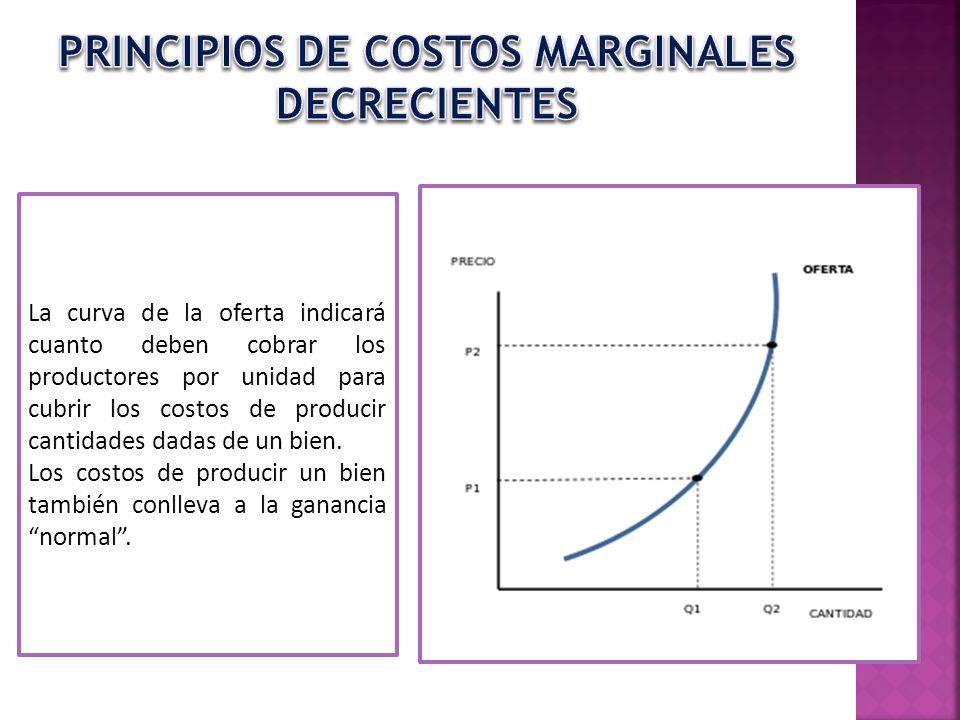 PRINCIPIOS DE COSTOS MARGINALES DECRECIENTES