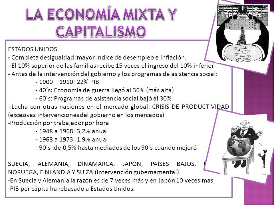 LA ECONOMÍA MIXTA Y CAPITALISMO