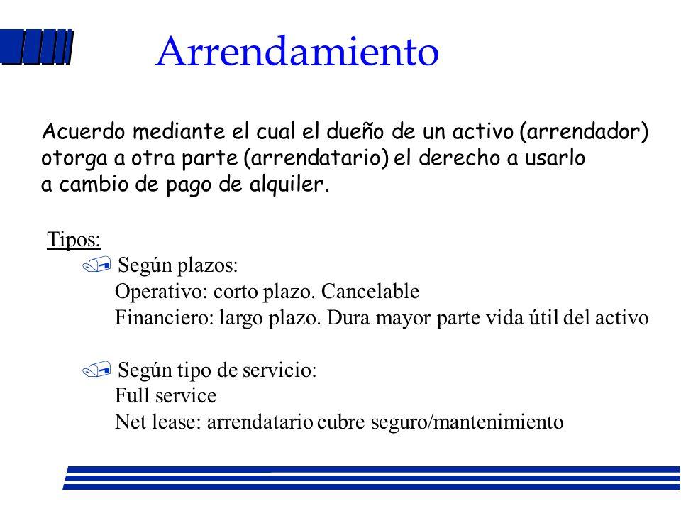 Arrendamiento Acuerdo mediante el cual el dueño de un activo (arrendador) otorga a otra parte (arrendatario) el derecho a usarlo.