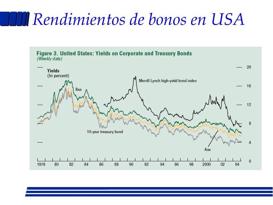 Rendimientos de bonos en USA
