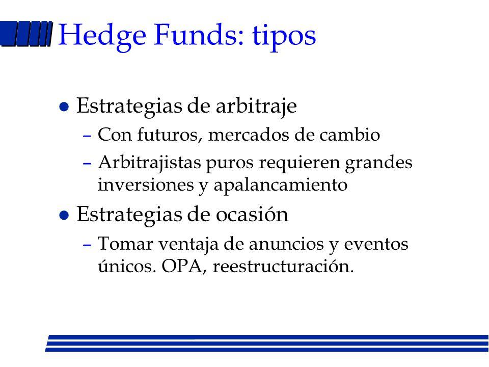 Hedge Funds: tipos Estrategias de arbitraje Estrategias de ocasión