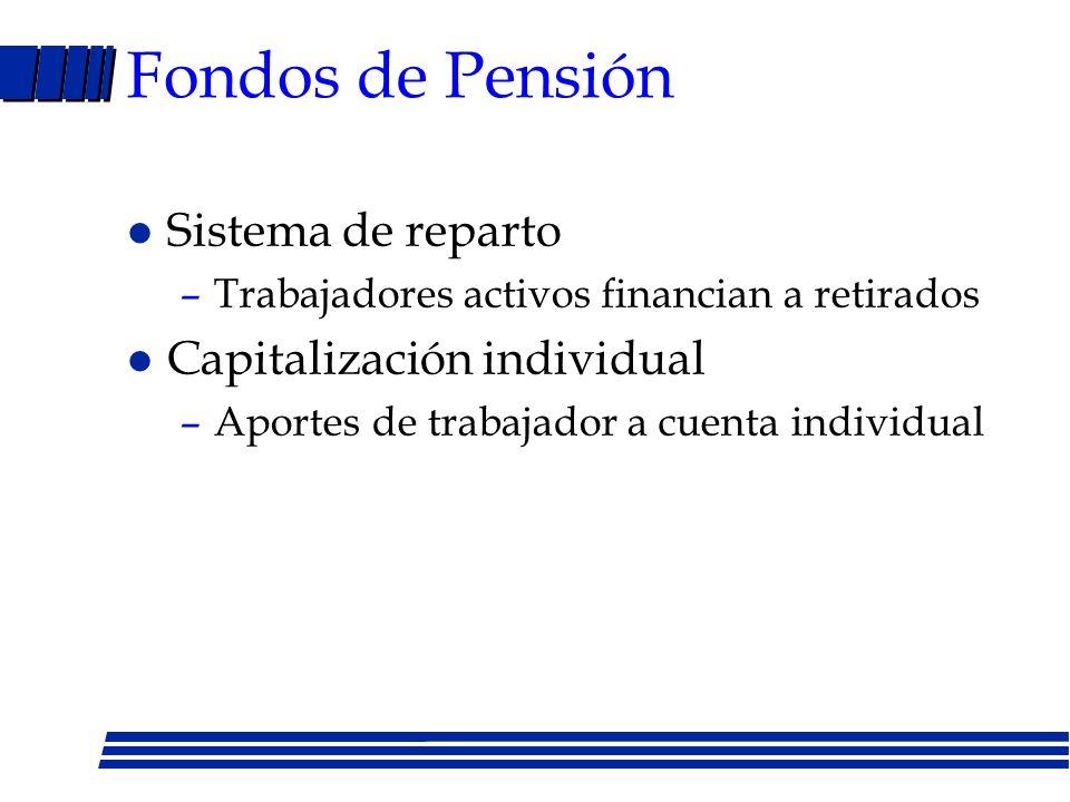 Fondos de Pensión Sistema de reparto Capitalización individual