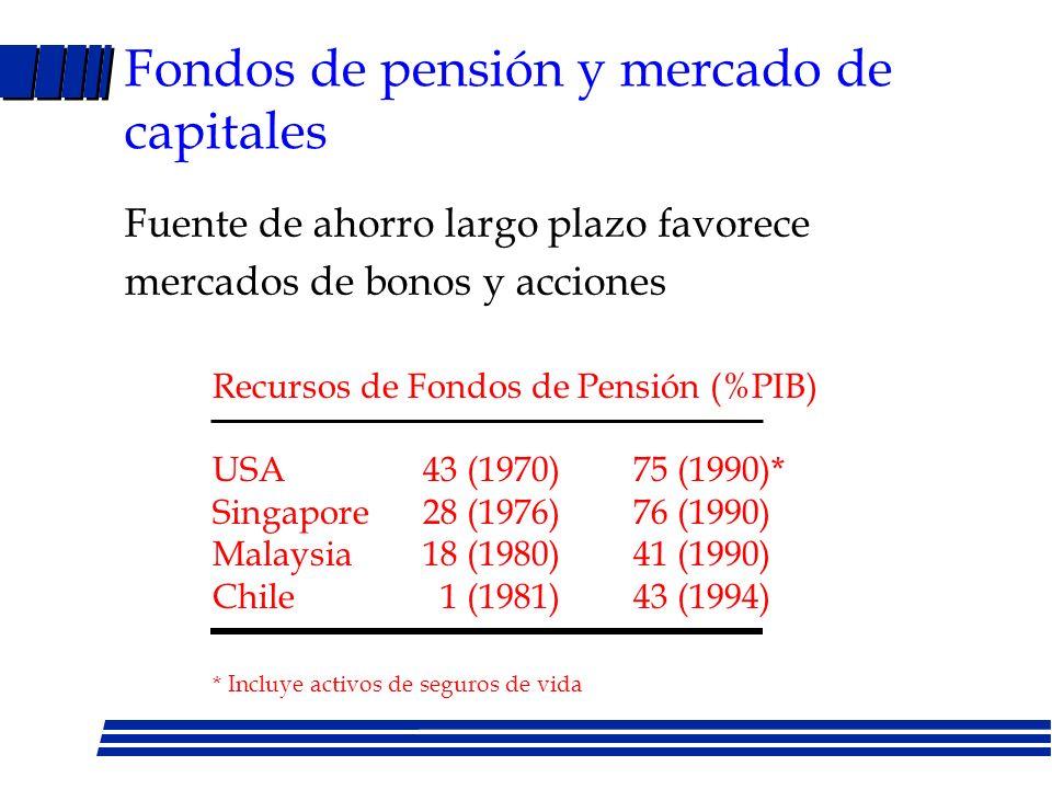 Fondos de pensión y mercado de capitales