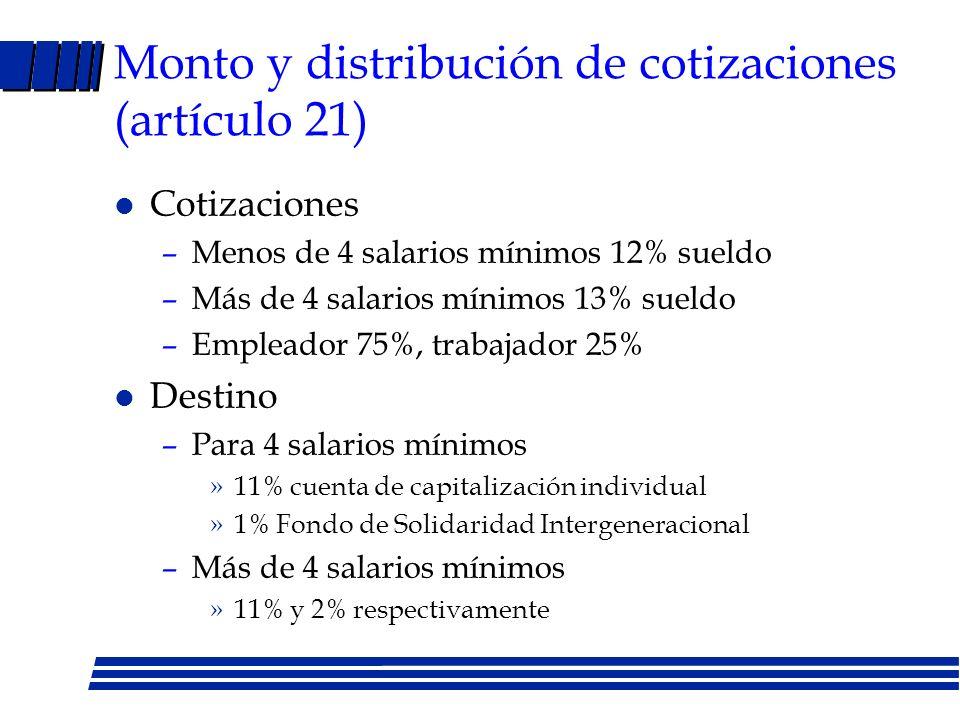 Monto y distribución de cotizaciones (artículo 21)